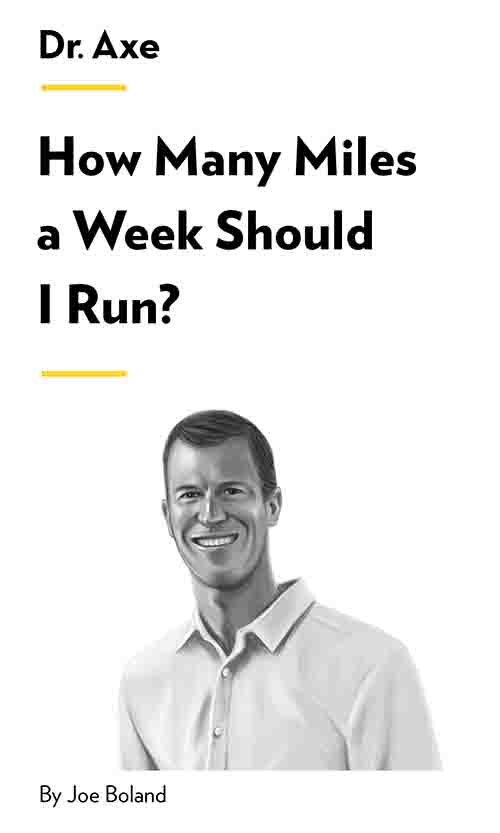 "Book Cover for ""How Many Miles a Week Should I Run?"""