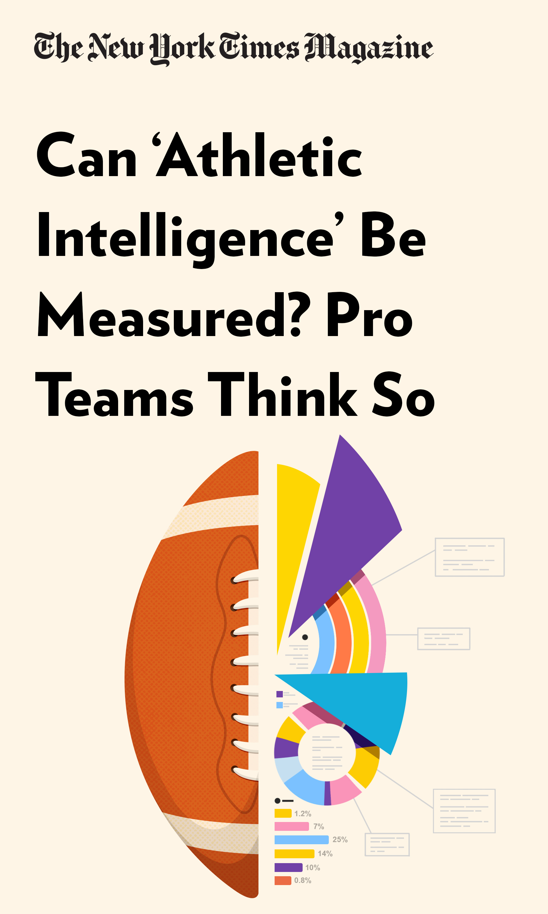 """Book Cover for """"Can 'Athletic Intelligence' Be Measured? Pro Teams Think So"""""""